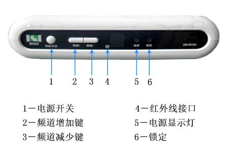 海数db-5912a数字电视机顶盒前后面板图解说明
