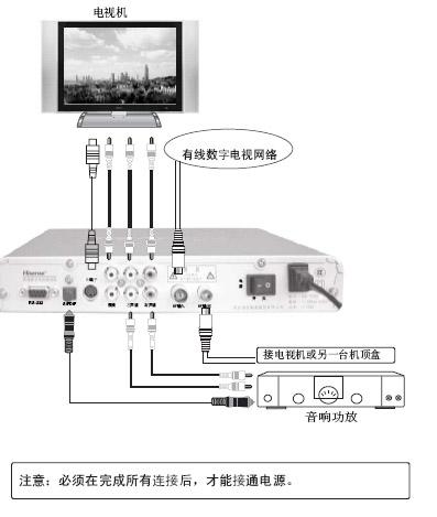 海信db-705c型数字电视机顶盒-陕西广电网络